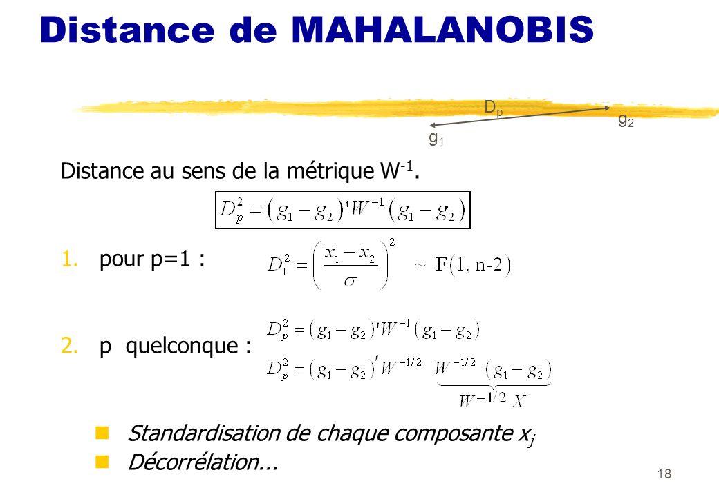 18 Distance de MAHALANOBIS Distance au sens de la métrique W -1.