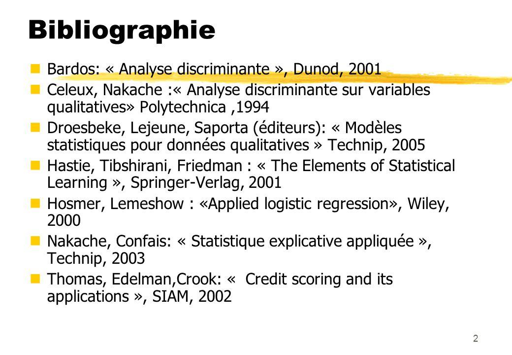 63 DISQUAL 1 ère étape Analyse des correspondances du tableau des prédicteurs.