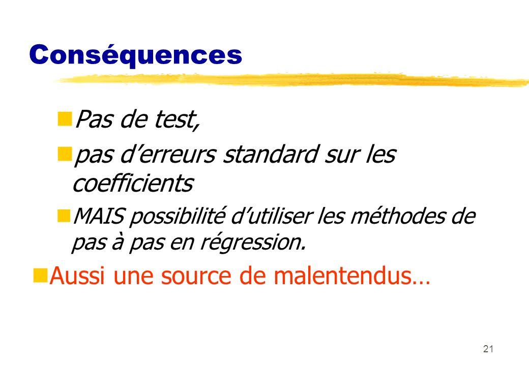 21 Conséquences Pas de test, pas derreurs standard sur les coefficients MAIS possibilité dutiliser les méthodes de pas à pas en régression.