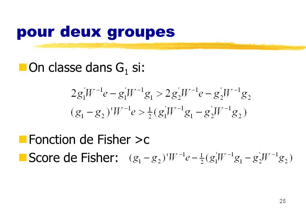 25 pour deux groupes On classe dans G 1 si: Fonction de Fisher >c Score de Fisher: