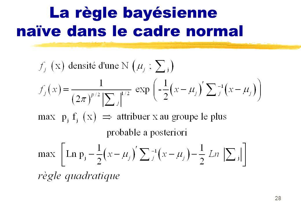 28 La règle bayésienne naïve dans le cadre normal