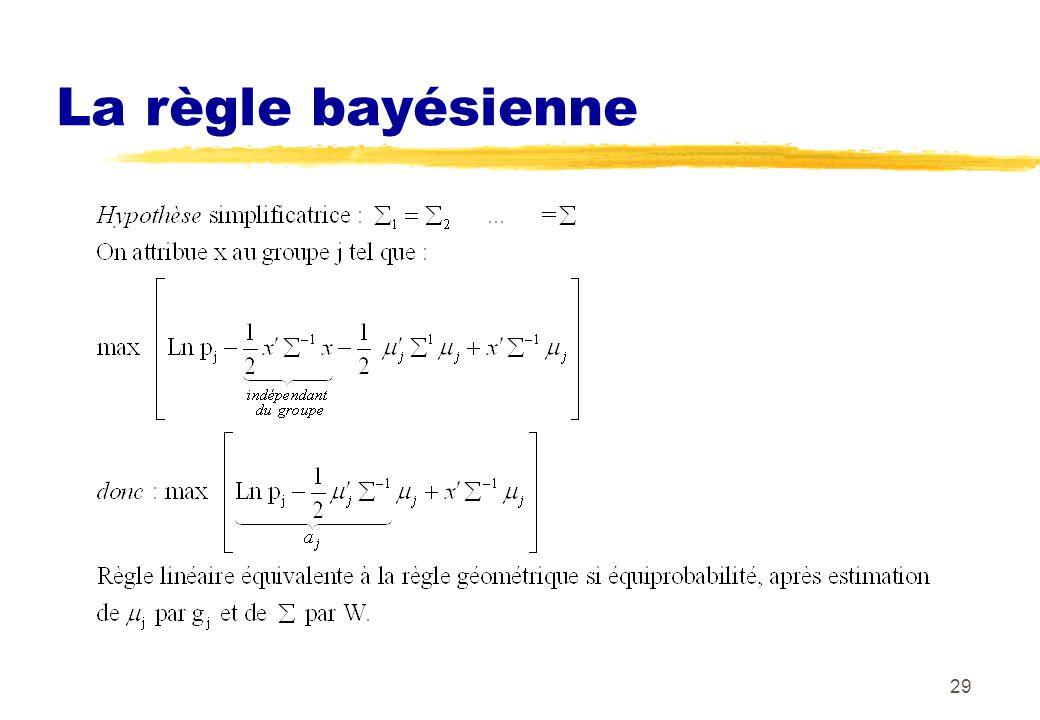 29 La règle bayésienne
