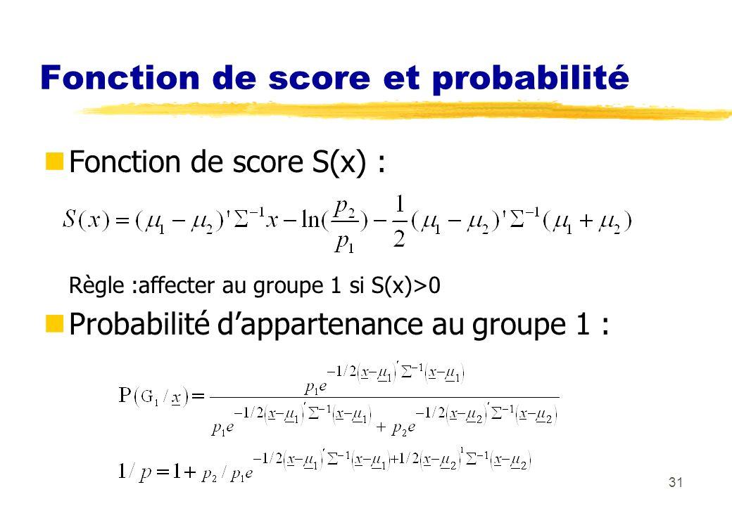 31 Fonction de score et probabilité Fonction de score S(x) : Règle :affecter au groupe 1 si S(x)>0 Probabilité dappartenance au groupe 1 :