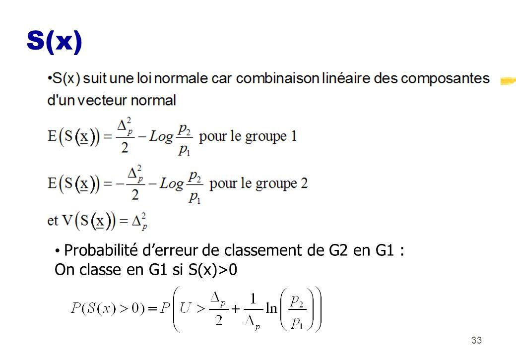 33 S(x) Probabilité derreur de classement de G2 en G1 : On classe en G1 si S(x)>0