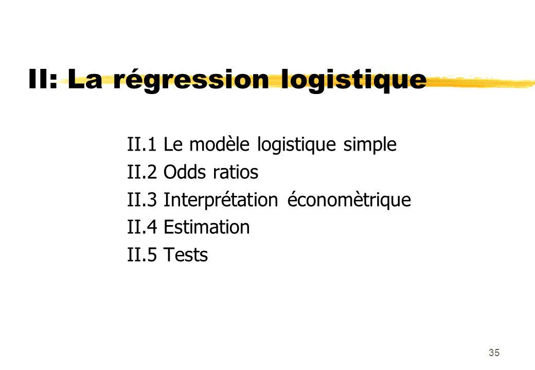 35 II: La régression logistique II.1 Le modèle logistique simple II.2 Odds ratios II.3 Interprétation économètrique II.4 Estimation II.5 Tests