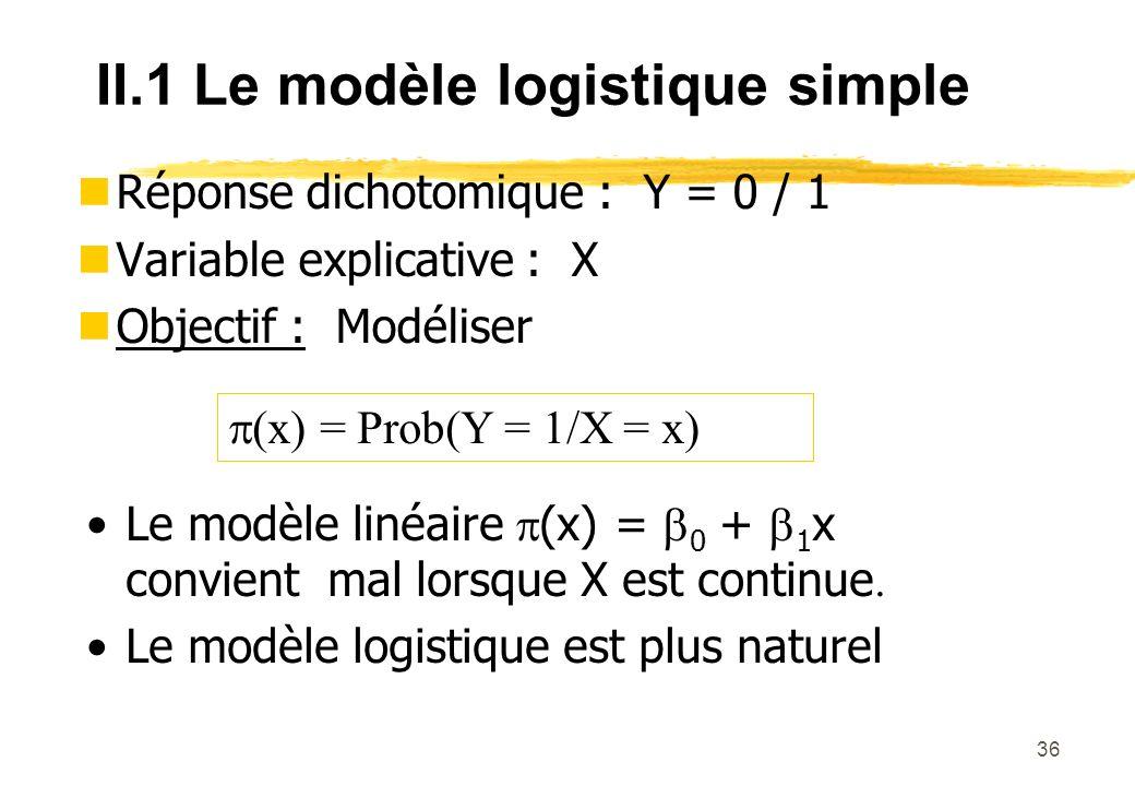 36 II.1 Le modèle logistique simple Réponse dichotomique : Y = 0 / 1 Variable explicative : X Objectif : Modéliser Le modèle linéaire (x) = 0 + 1 x convient mal lorsque X est continue.