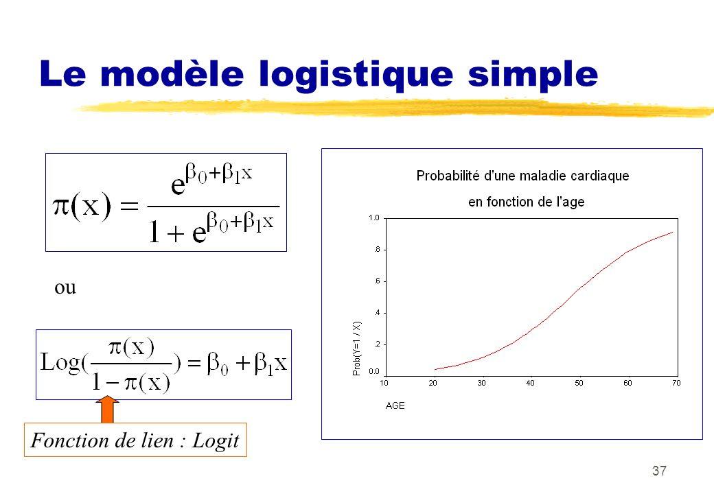 37 Le modèle logistique simple ou Fonction de lien : Logit