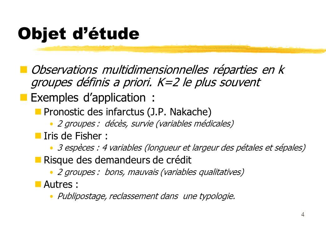 5 Quelques dates : Analyse discriminante Mahalanobis (crâniologie) 1927 Fisher(biométrie) 1936 Régression logistique Berkson (biostatistique) 1944 Cox 1958 Mc Fadden (économétrie) 1973