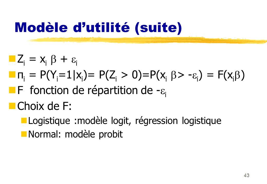 43 Modèle dutilité (suite) Z i = x i + i π i = P(Y i =1|x i )= P(Z i > 0)=P(x i > - i ) = F(x i ) F fonction de répartition de - i Choix de F: Logistique :modèle logit, régression logistique Normal: modèle probit