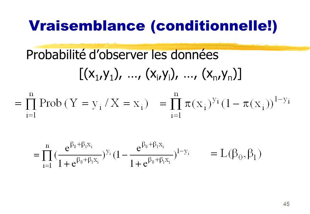 45 Vraisemblance (conditionnelle!) Probabilité dobserver les données [(x 1,y 1 ), …, (x i,y i ), …, (x n,y n )]