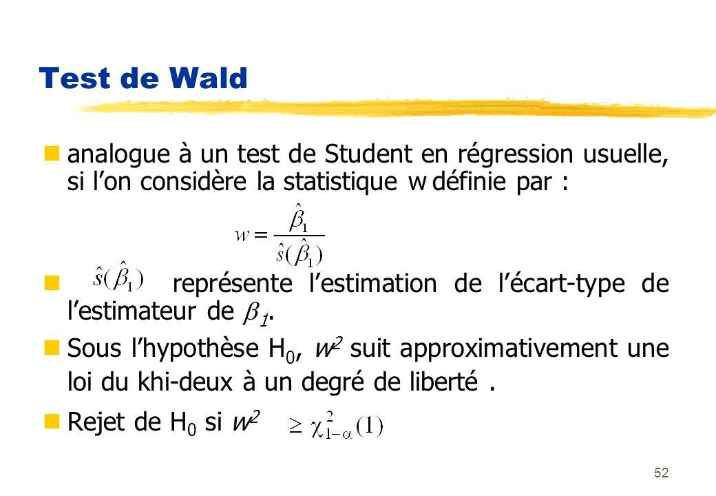 52 Test de Wald analogue à un test de Student en régression usuelle, si lon considère la statistique w définie par : représente lestimation de lécart-type de lestimateur de 1.