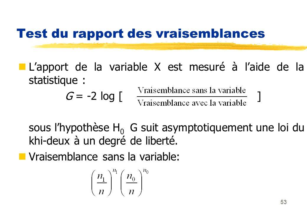 53 Test du rapport des vraisemblances Lapport de la variable X est mesuré à laide de la statistique : G = -2 log [ ] sous lhypothèse H 0 G suit asymptotiquement une loi du khi-deux à un degré de liberté.