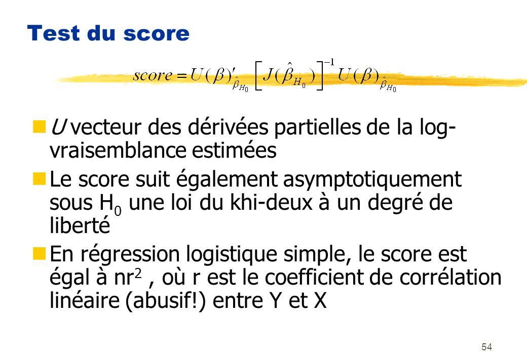 54 Test du score U vecteur des dérivées partielles de la log- vraisemblance estimées Le score suit également asymptotiquement sous H 0 une loi du khi-deux à un degré de liberté En régression logistique simple, le score est égal à nr 2, où r est le coefficient de corrélation linéaire (abusif!) entre Y et X