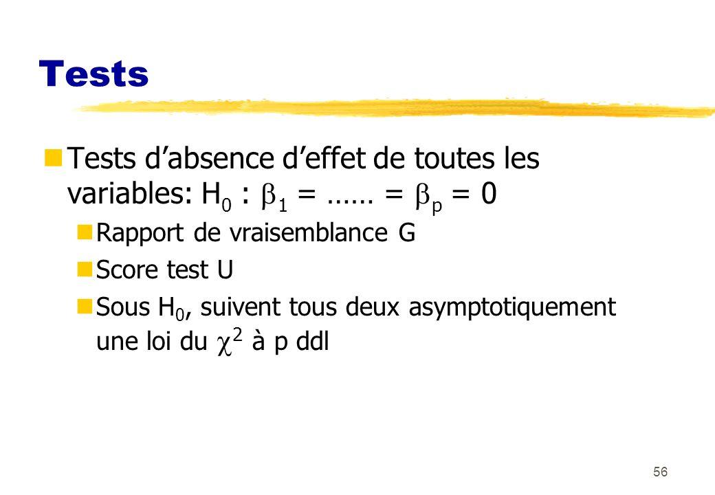 56 Tests Tests dabsence deffet de toutes les variables: H 0 : 1 = …… = p = 0 Rapport de vraisemblance G Score test U Sous H 0, suivent tous deux asymptotiquement une loi du 2 à p ddl