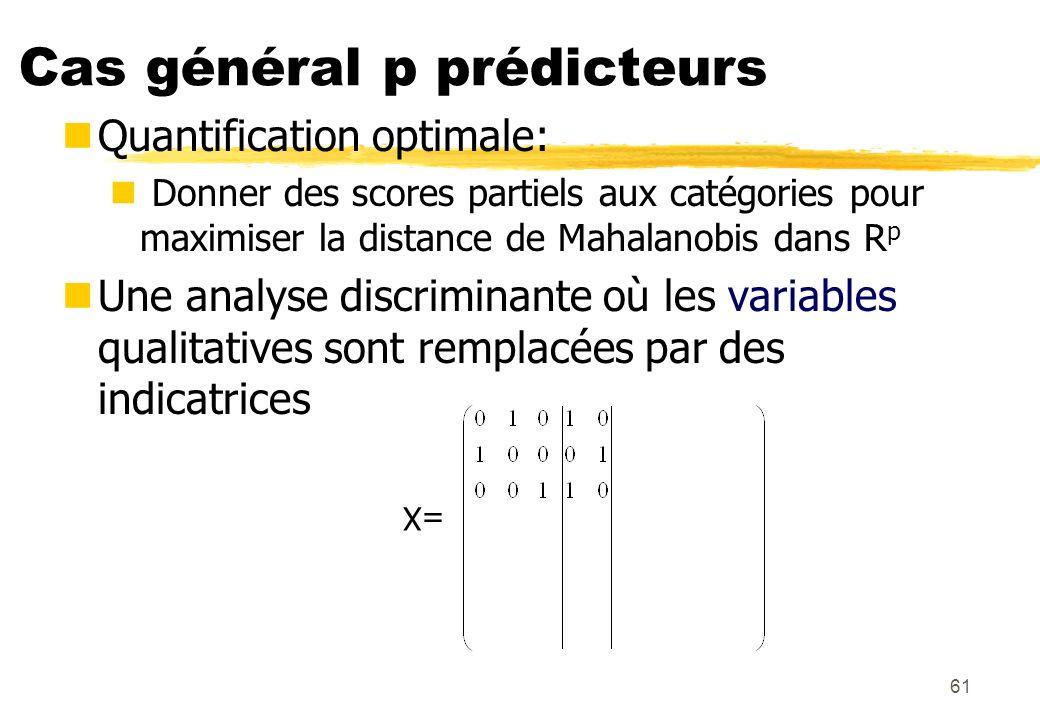 61 Cas général p prédicteurs Quantification optimale: Donner des scores partiels aux catégories pour maximiser la distance de Mahalanobis dans R p Une analyse discriminante où les variables qualitatives sont remplacées par des indicatrices =X