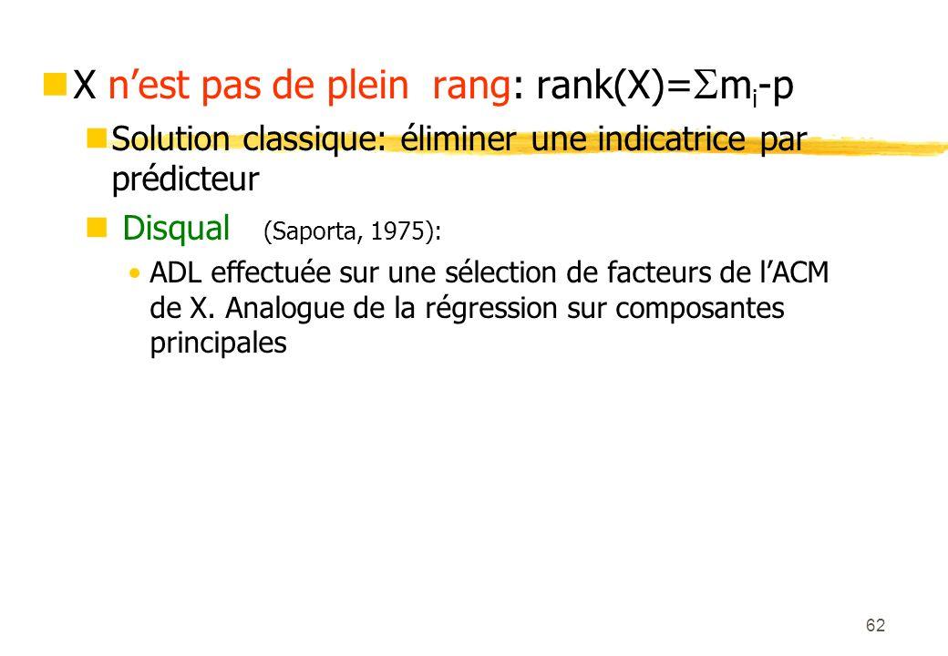 62 X nest pas de plein rang: rank(X)= m i -p Solution classique: éliminer une indicatrice par prédicteur Disqual (Saporta, 1975): ADL effectuée sur une sélection de facteurs de lACM de X.