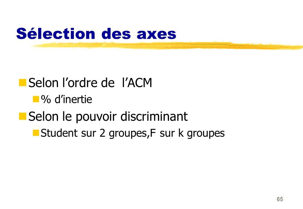 65 Sélection des axes Selon lordre de lACM % dinertie Selon le pouvoir discriminant Student sur 2 groupes,F sur k groupes