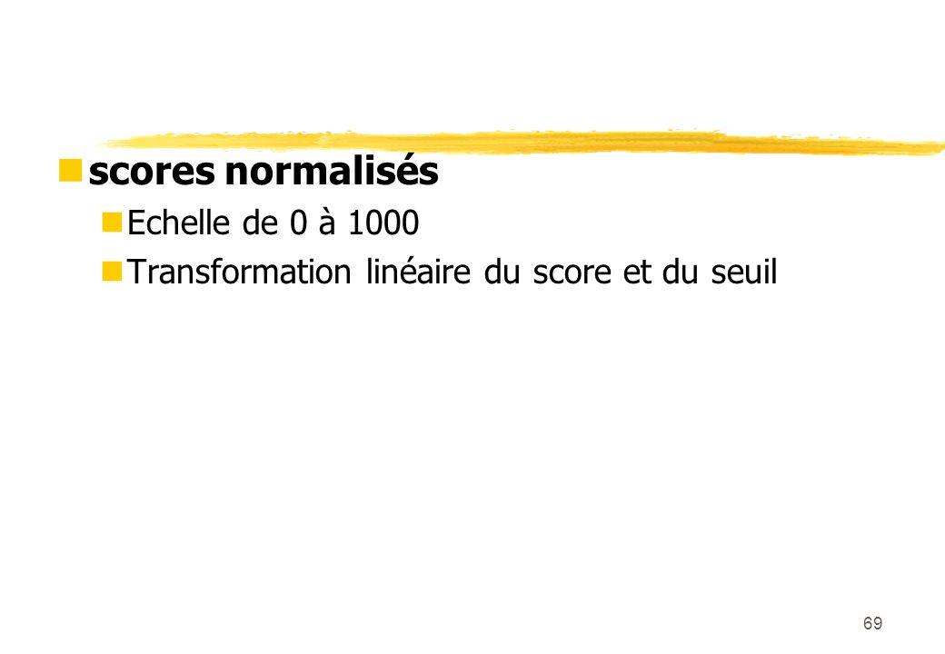 69 scores normalisés Echelle de 0 à 1000 Transformation linéaire du score et du seuil