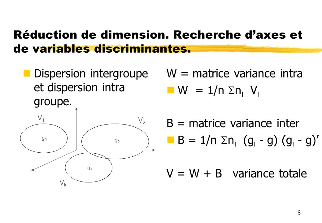 9 Axes discriminants : deux objectifs Dispersion intraclasse minimale : min uWu Dispersion interclasse maximale : max uBu u g2g2 gkgk g1g1