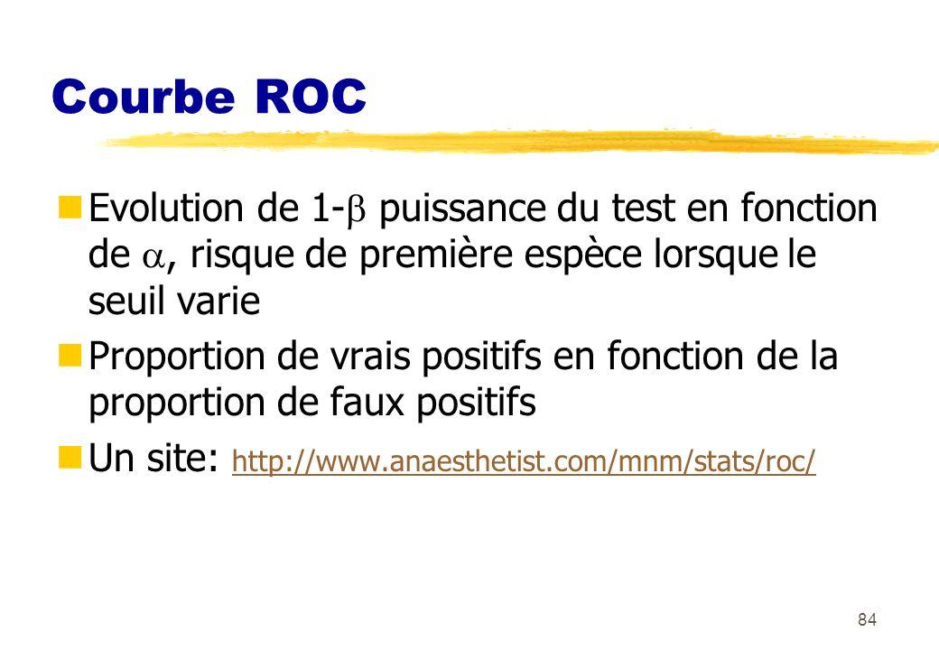 84 Courbe ROC Evolution de 1- puissance du test en fonction de, risque de première espèce lorsque le seuil varie Proportion de vrais positifs en fonction de la proportion de faux positifs Un site: http://www.anaesthetist.com/mnm/stats/roc/ http://www.anaesthetist.com/mnm/stats/roc/
