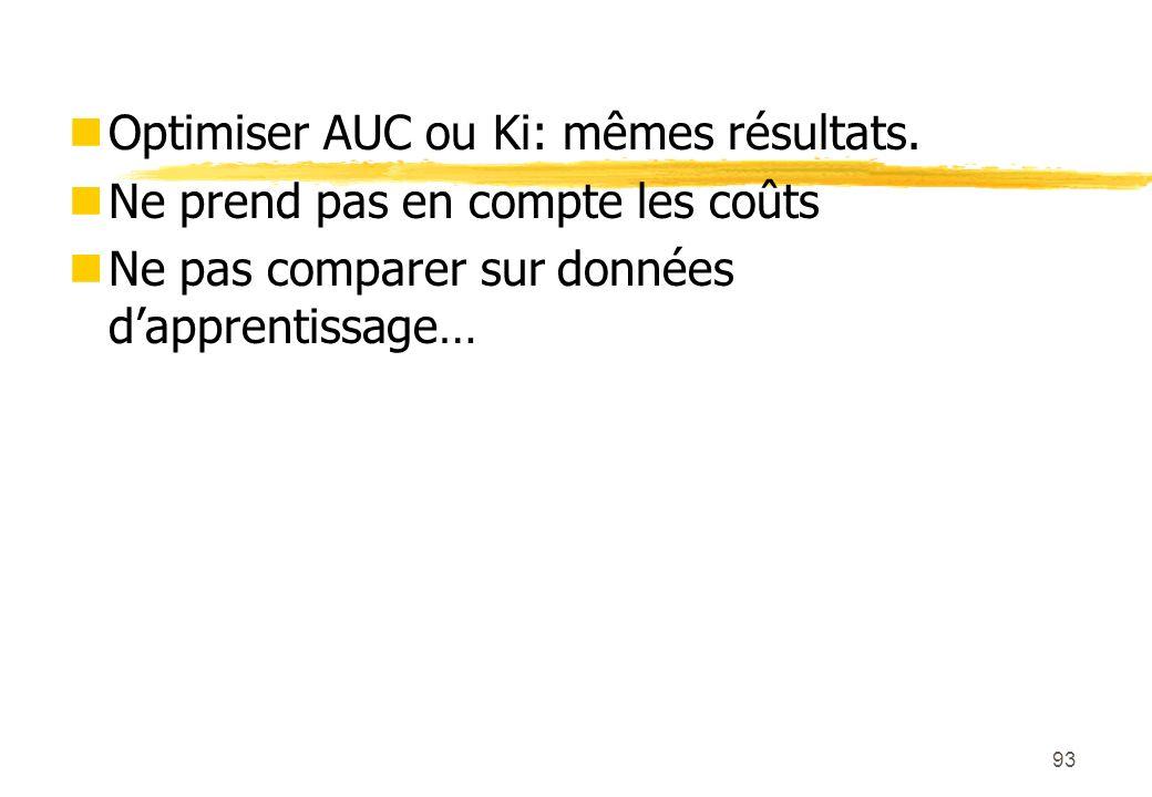 93 Optimiser AUC ou Ki: mêmes résultats.