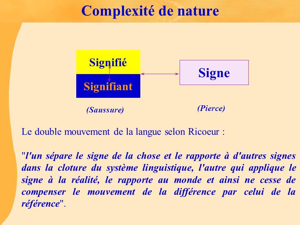 Complexité de nature Signifiant Signifié Signe Le double mouvement de la langue selon Ricoeur :