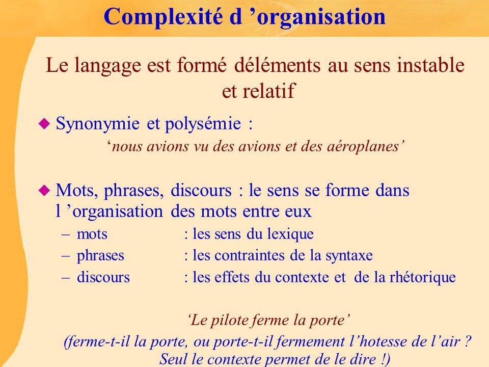 Complexité d organisation u Synonymie et polysémie : nous avions vu des avions et des aéroplanes u Mots, phrases, discours : le sens se forme dans l o