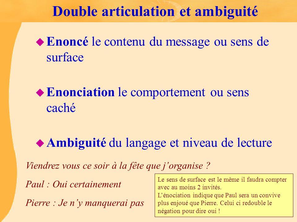 Double articulation et ambiguité u Enoncé le contenu du message ou sens de surface u Enonciation le comportement ou sens caché u Ambiguité du langage