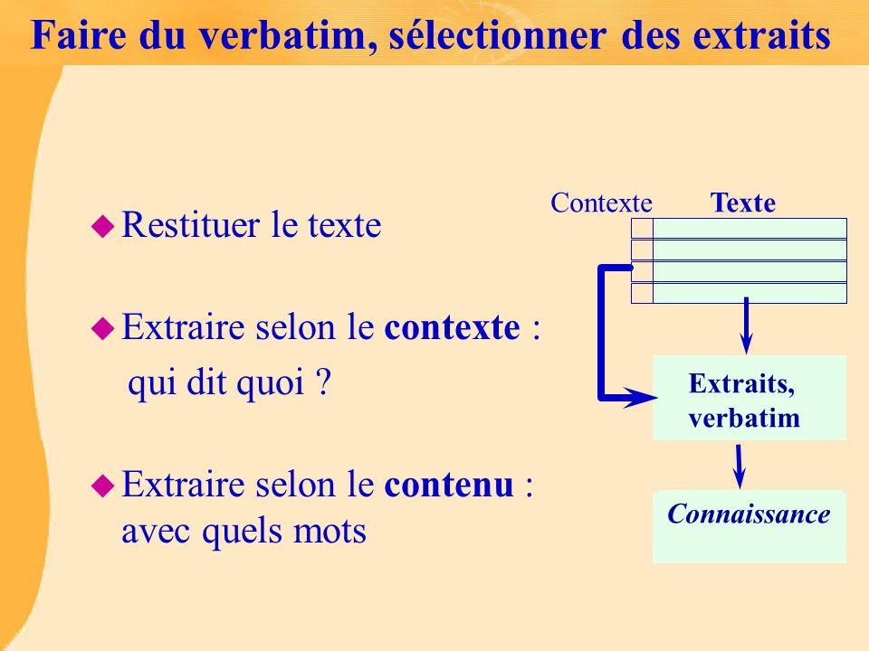 Faire du verbatim, sélectionner des extraits u Restituer le texte u Extraire selon le contexte : qui dit quoi ? u Extraire selon le contenu : avec que