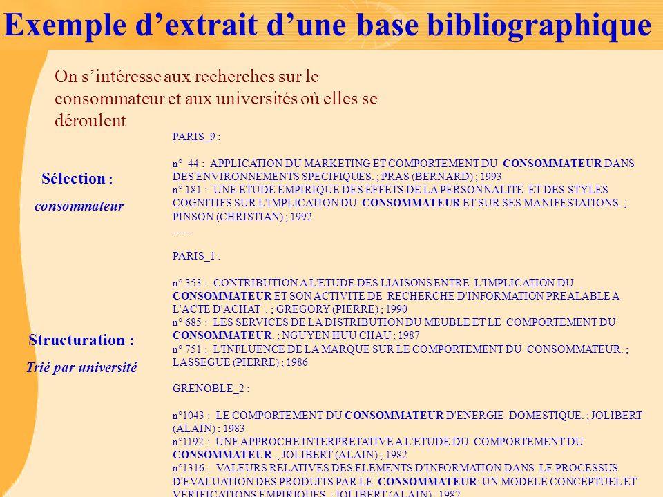 Exemple dextrait dune base bibliographique PARIS_9 : n° 44 : APPLICATION DU MARKETING ET COMPORTEMENT DU CONSOMMATEUR DANS DES ENVIRONNEMENTS SPECIFIQ