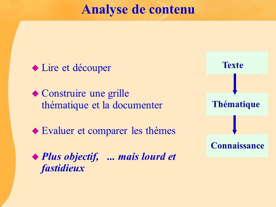 Analyse de contenu u Lire et découper u Construire une grille thématique et la documenter u Evaluer et comparer les thèmes u Plus objectif,... mais lo