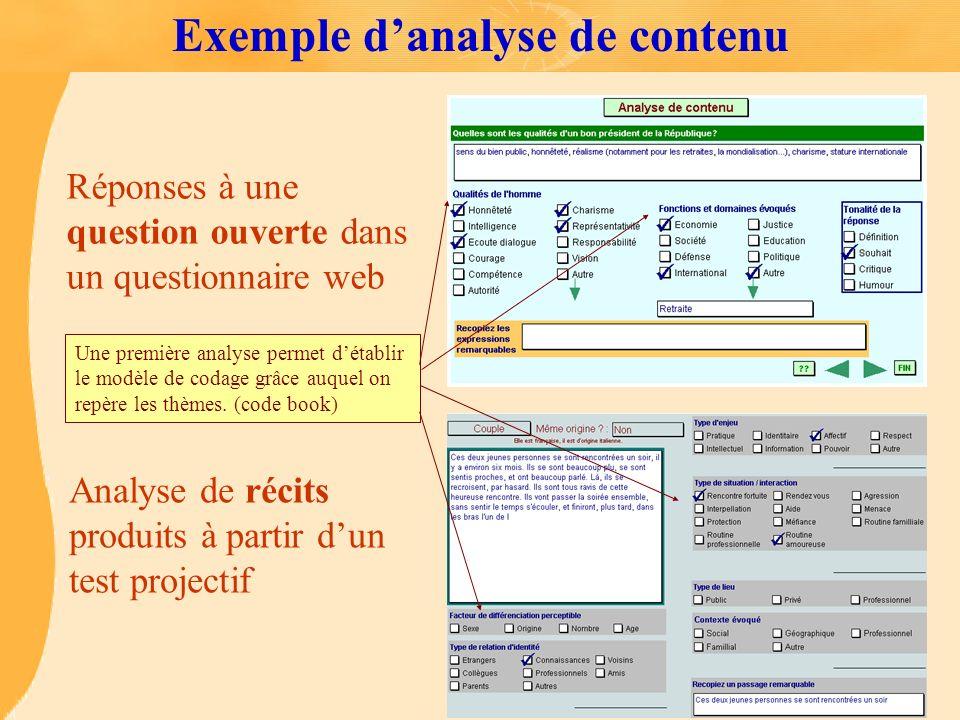 Exemple danalyse de contenu Réponses à une question ouverte dans un questionnaire web Analyse de récits produits à partir dun test projectif Une premi