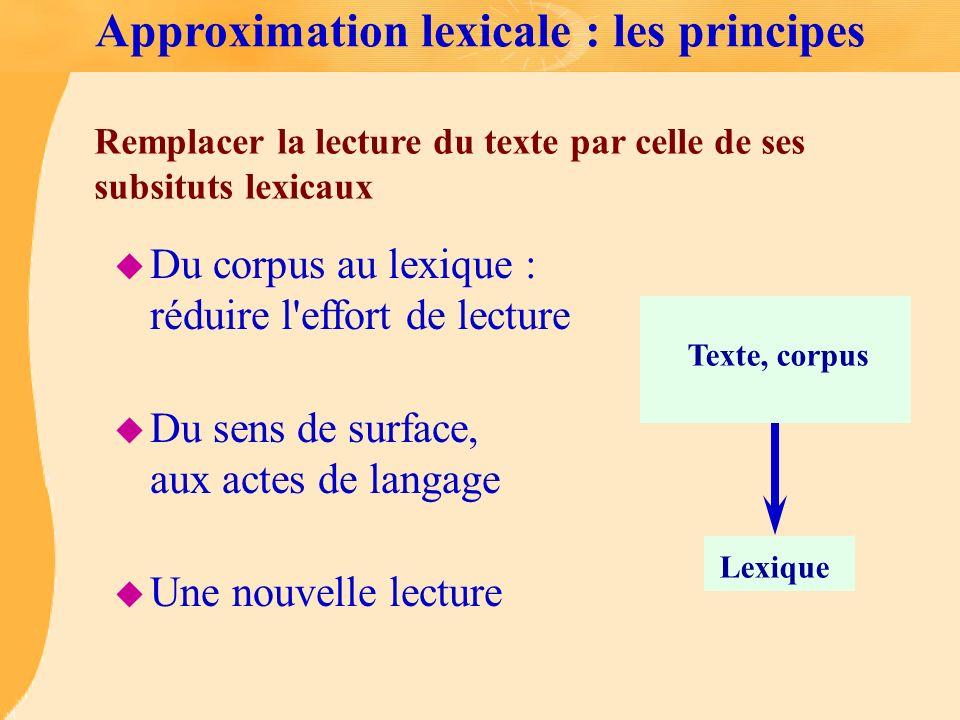 Approximation lexicale : les principes u Du corpus au lexique : réduire l'effort de lecture u Du sens de surface, aux actes de langage u Une nouvelle