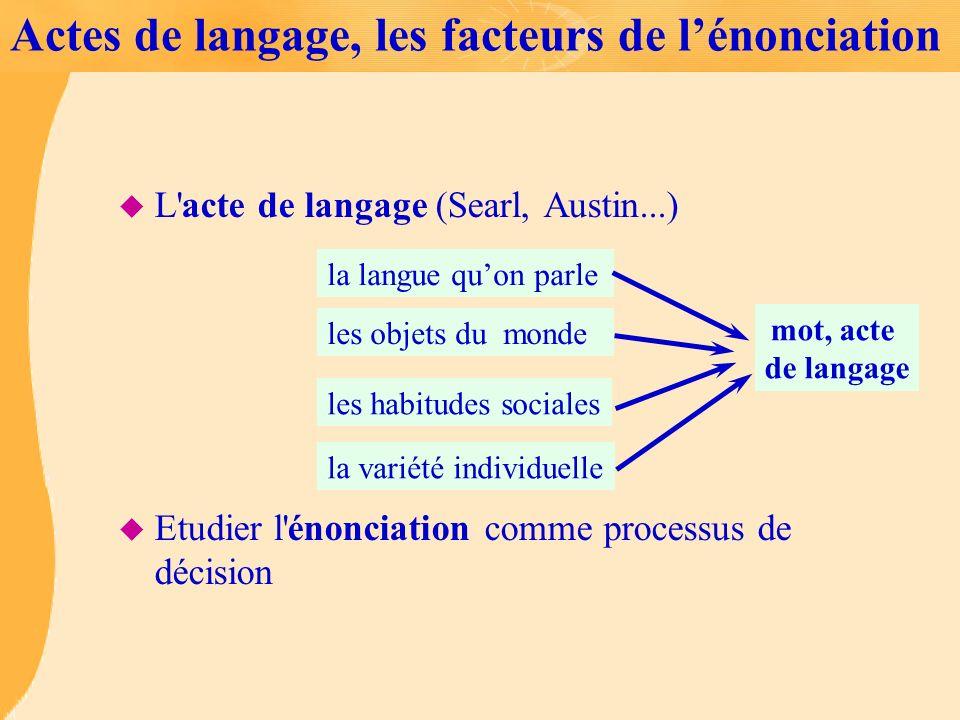 u L'acte de langage (Searl, Austin...) u Etudier l'énonciation comme processus de décision Actes de langage, les facteurs de lénonciation mot, acte de