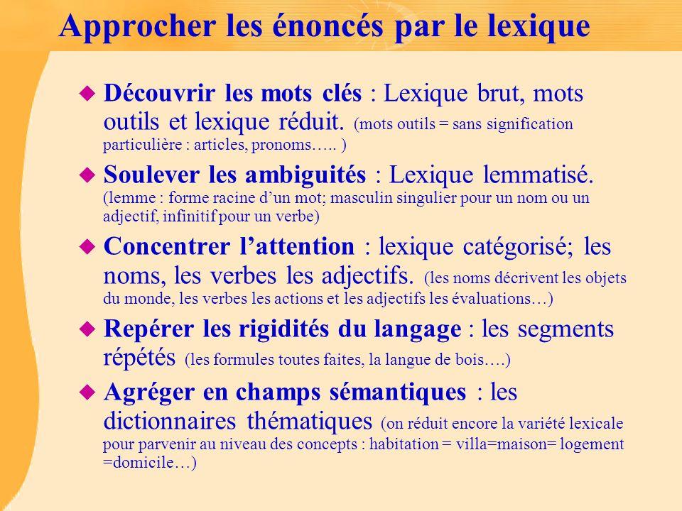 Approcher les énoncés par le lexique u Découvrir les mots clés : Lexique brut, mots outils et lexique réduit. (mots outils = sans signification partic
