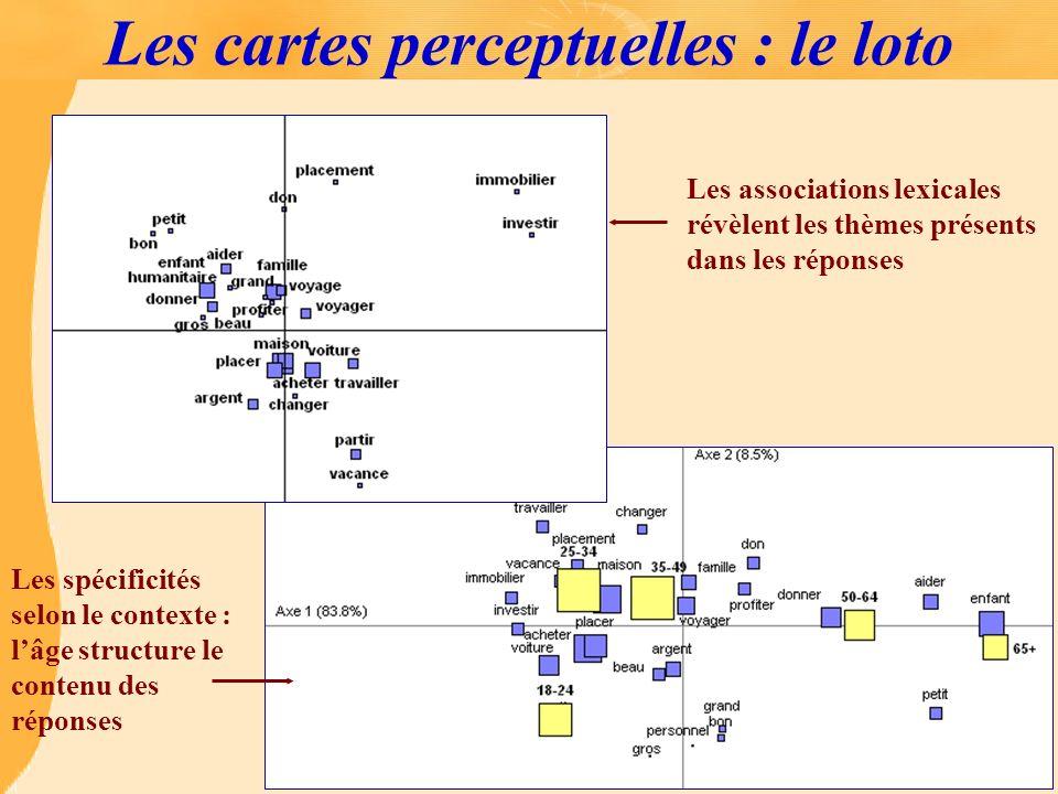 Les cartes perceptuelles : le loto Les associations lexicales révèlent les thèmes présents dans les réponses Les spécificités selon le contexte : lâge