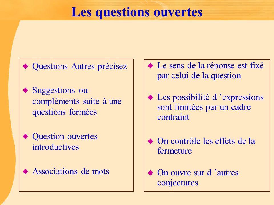 Les questions ouvertes u Questions Autres précisez u Suggestions ou compléments suite à une questions fermées u Question ouvertes introductives u Asso