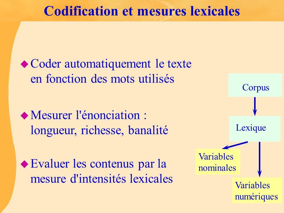 Codification et mesures lexicales u Coder automatiquement le texte en fonction des mots utilisés u Mesurer l'énonciation : longueur, richesse, banalit