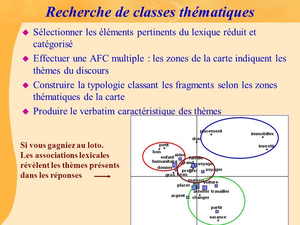 Recherche de classes thématiques u Sélectionner les éléments pertinents du lexique réduit et catégorisé u Effectuer une AFC multiple : les zones de la