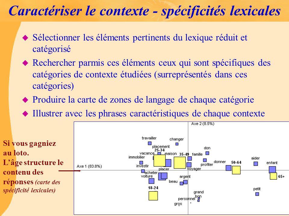 Caractériser le contexte - spécificités lexicales u Sélectionner les éléments pertinents du lexique réduit et catégorisé u Rechercher parmis ces éléme