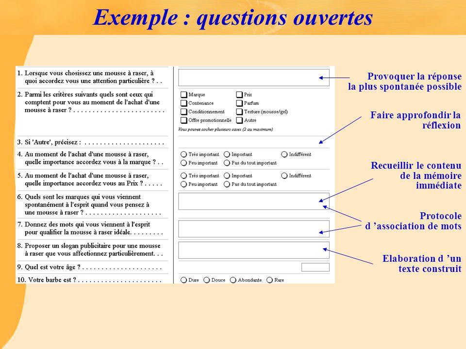 Exemple : questions ouvertes Provoquer la réponse la plus spontanée possible Recueillir le contenu de la mémoire immédiate Faire approfondir la réflex