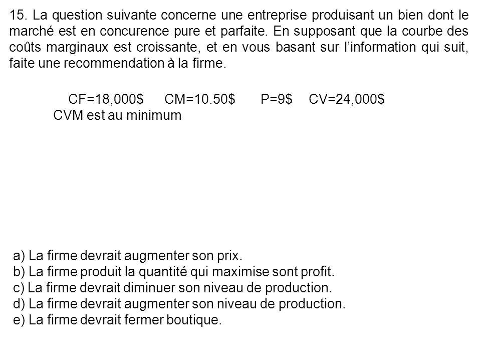 15. La question suivante concerne une entreprise produisant un bien dont le marché est en concurence pure et parfaite. En supposant que la courbe des