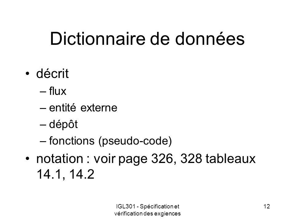 IGL301 - Spécification et vérification des exgiences 12 Dictionnaire de données décrit –flux –entité externe –dépôt –fonctions (pseudo-code) notation