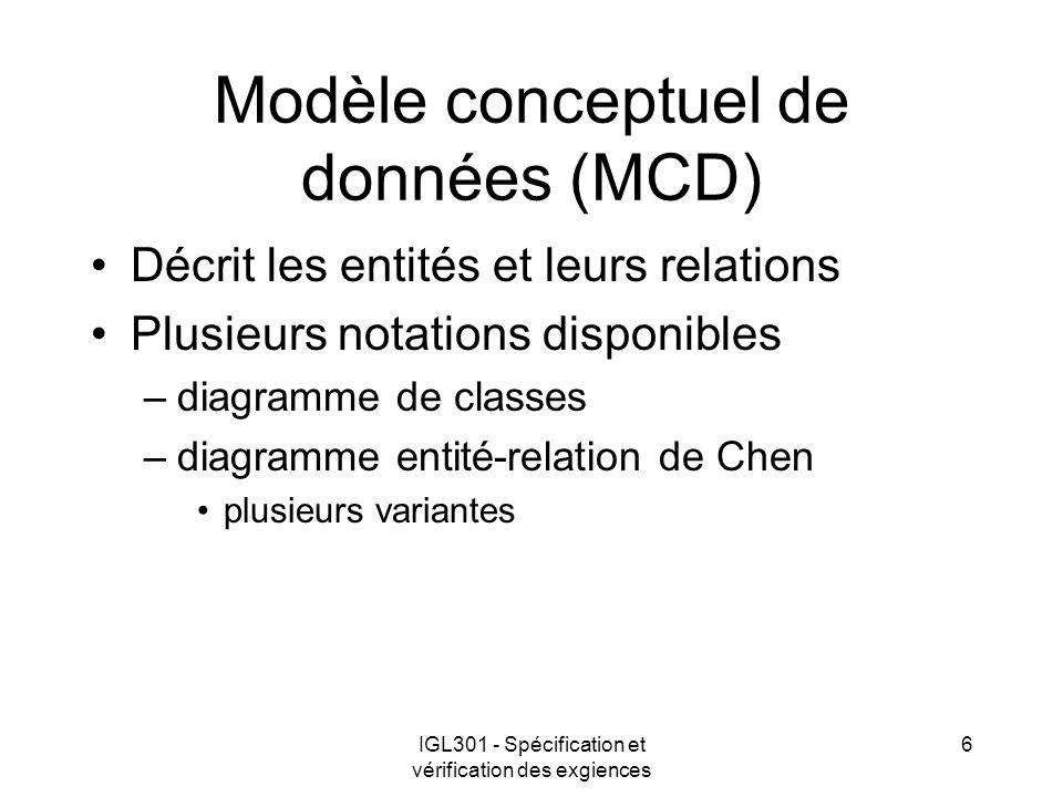 IGL301 - Spécification et vérification des exgiences 6 Modèle conceptuel de données (MCD) Décrit les entités et leurs relations Plusieurs notations di