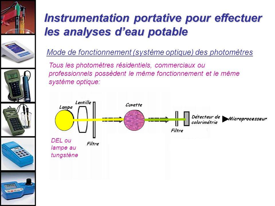 Microprocesseur Instrumentation portative pour effectuer les analyses deau potable Mode de fonctionnement (système optique) des photomètres Tous les p