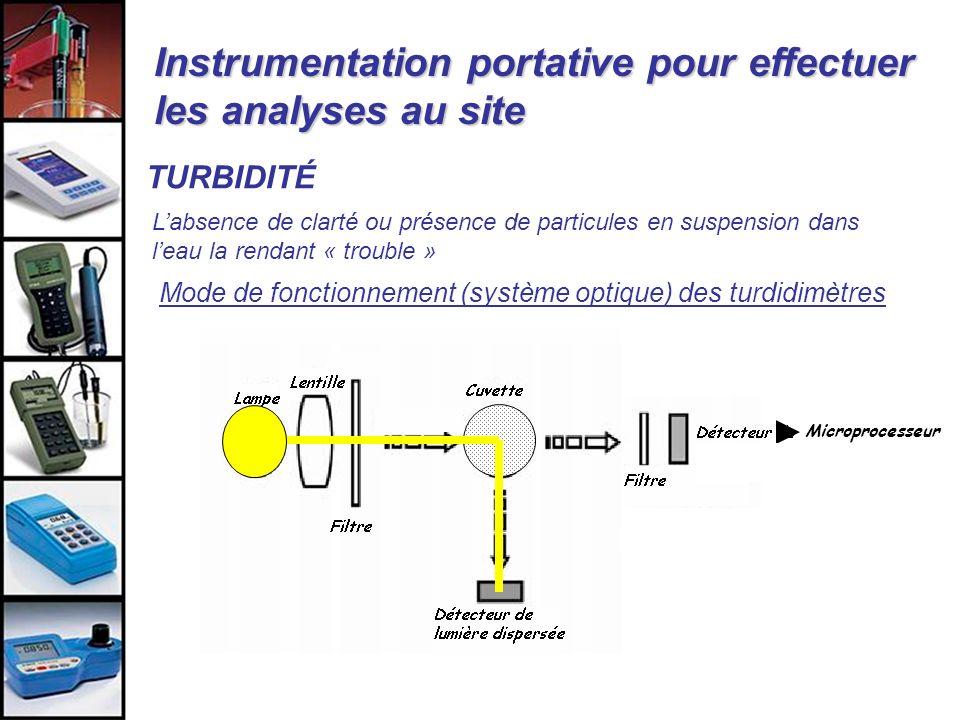 Instrumentation portative pour effectuer les analyses au site TURBIDITÉ Labsence de clarté ou présence de particules en suspension dans leau la rendan
