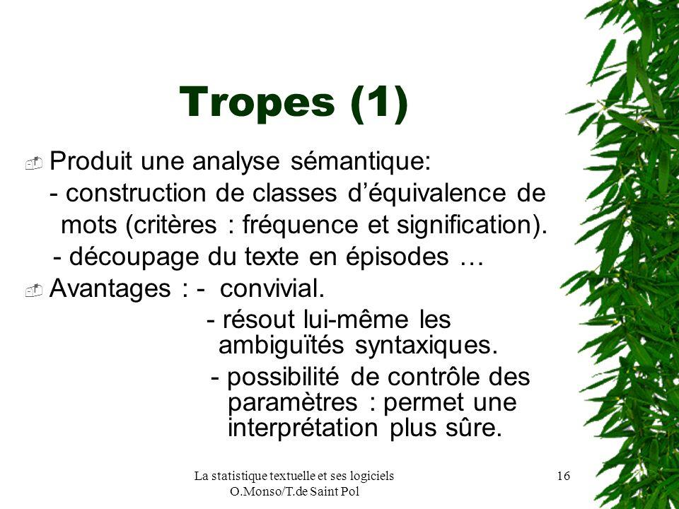 La statistique textuelle et ses logiciels O.Monso/T.de Saint Pol 16 Tropes (1) Produit une analyse sémantique: - construction de classes déquivalence