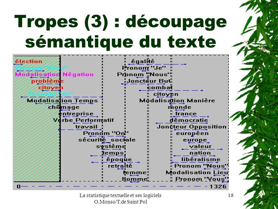 La statistique textuelle et ses logiciels O.Monso/T.de Saint Pol 18 Tropes (3) : découpage sémantique du texte