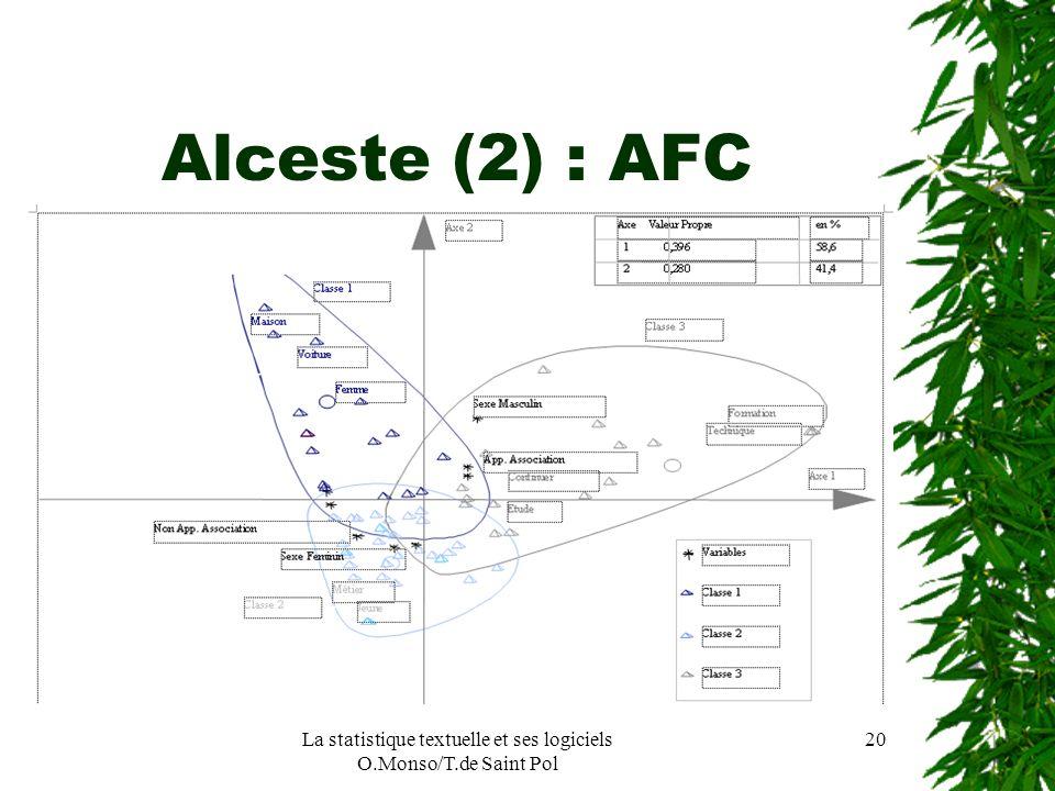 La statistique textuelle et ses logiciels O.Monso/T.de Saint Pol 20 Alceste (2) : AFC