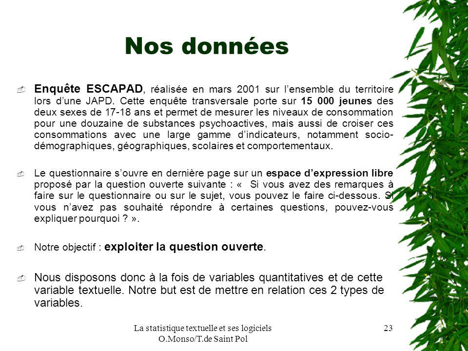 La statistique textuelle et ses logiciels O.Monso/T.de Saint Pol 23 Nos données Enquête ESCAPAD, réalisée en mars 2001 sur lensemble du territoire lor